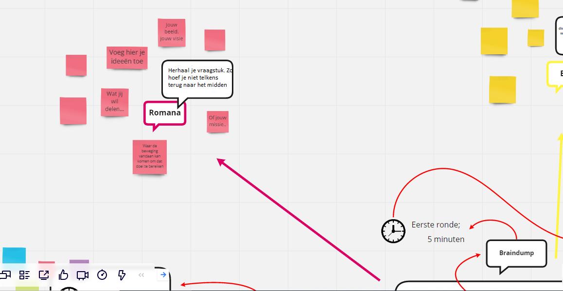 Brainstormen Miro brainstormtechniek